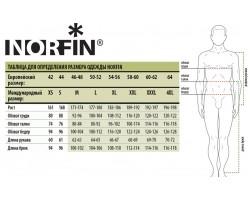 Костюм демисезонный Norfin Light Shell 01 р.S