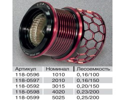 Безынерционная катушка Volzhanka Pro Sport Light 1010 PE