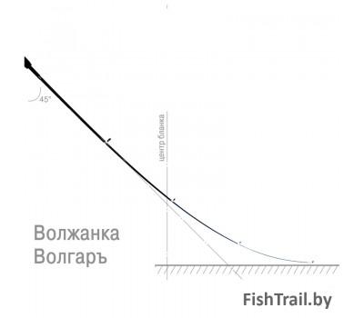Спиннинг Волжанка Волгаръ тест 40-100 гр 2.7 м